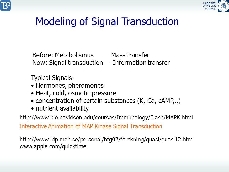 Humboldt- Universität zu Berlin Modeling of Signal Transduction Before: Metabolismus - Mass transfer Now: Signal transduction - Information transfer T