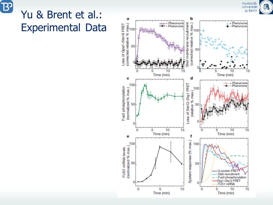 Humboldt- Universität zu Berlin Yu & Brent et al.: Experimental Data