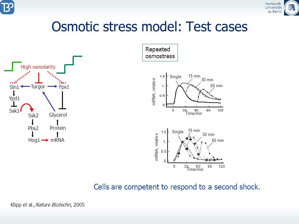 Humboldt- Universität zu Berlin Osmotic stress model: Test cases Ypd1 High osmolarity Ssk1 Sln1 Ssk2 Pbs2 Hog1 mRNA Protein Glycerol Turgor Fps1 03060