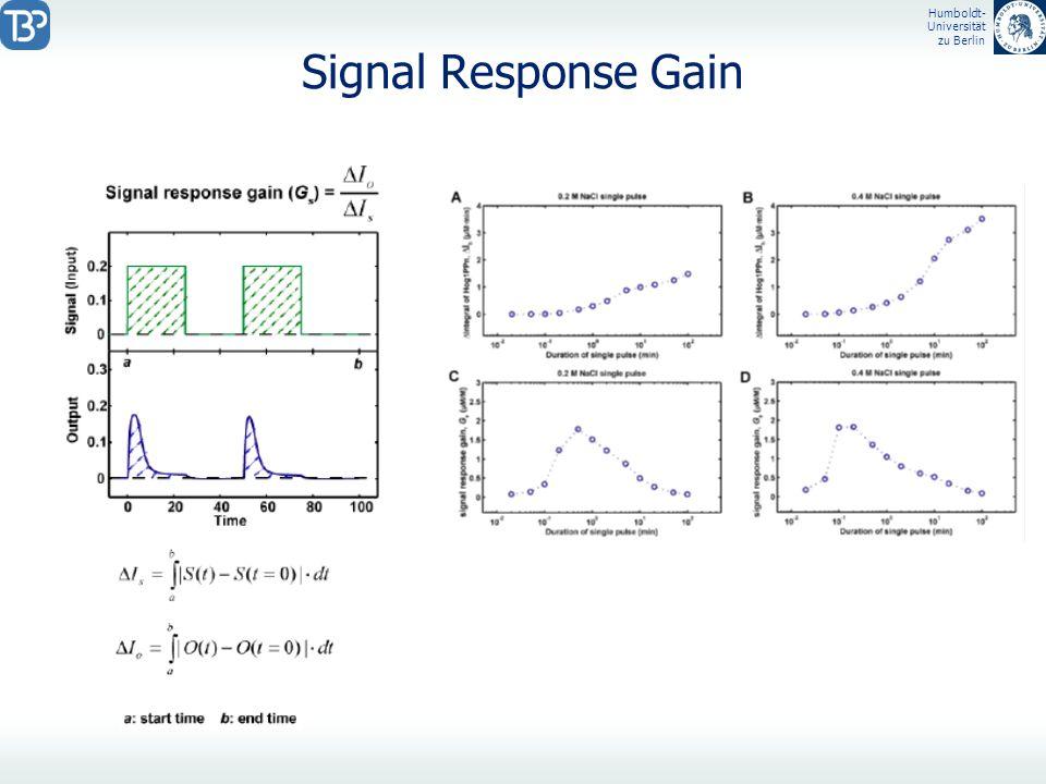 Humboldt- Universität zu Berlin Signal Response Gain