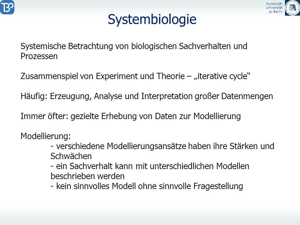 Humboldt- Universität zu Berlin Systembiologie Systemische Betrachtung von biologischen Sachverhalten und Prozessen Zusammenspiel von Experiment und T