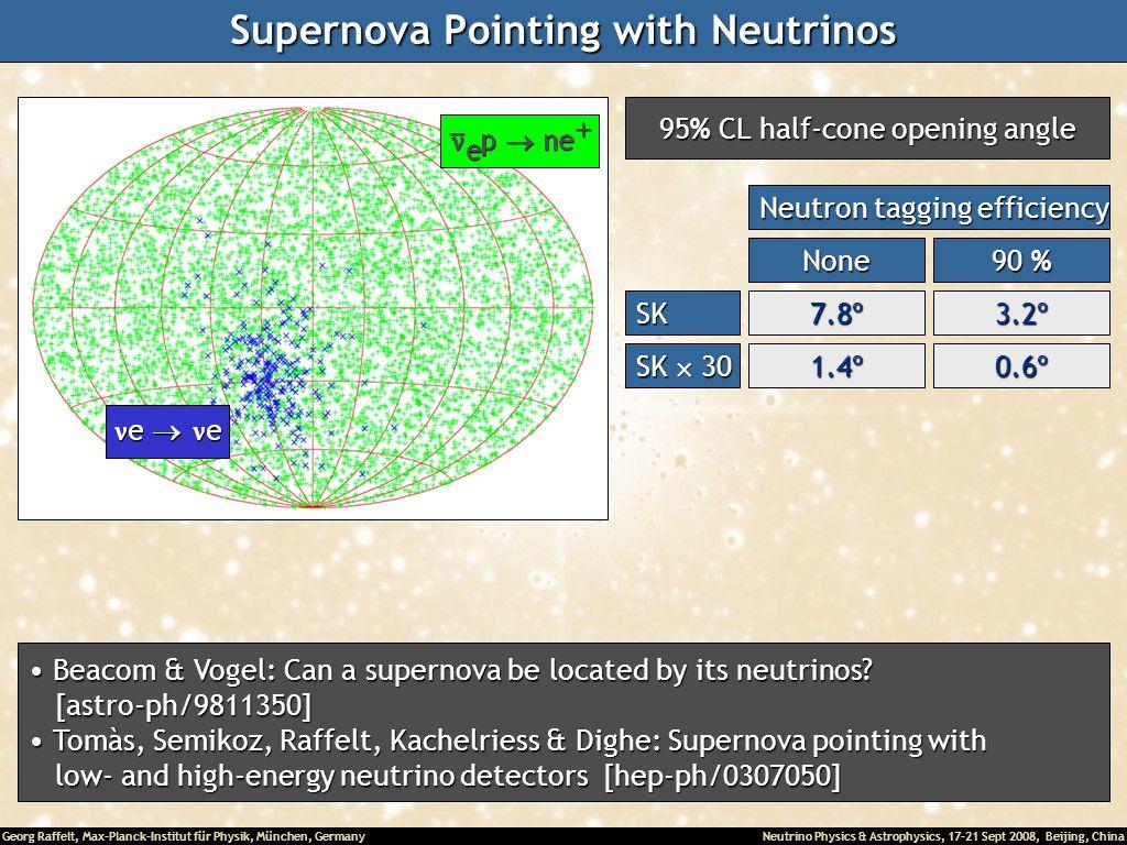 Georg Raffelt, Max-Planck-Institut für Physik, München, Germany Neutrino Physics & Astrophysics, 17-21 Sept 2008, Beijing, China Supernova Pointing wi