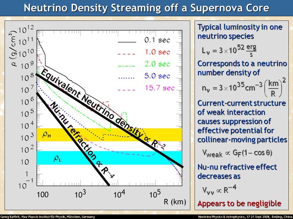 Georg Raffelt, Max-Planck-Institut für Physik, München, Germany Neutrino Physics & Astrophysics, 17-21 Sept 2008, Beijing, China Neutrino Density Stre