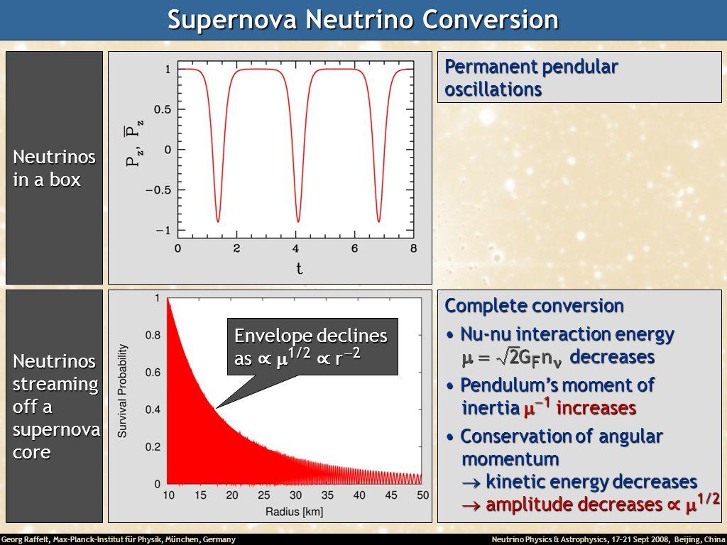 Georg Raffelt, Max-Planck-Institut für Physik, München, Germany Neutrino Physics & Astrophysics, 17-21 Sept 2008, Beijing, China Supernova Neutrino Co