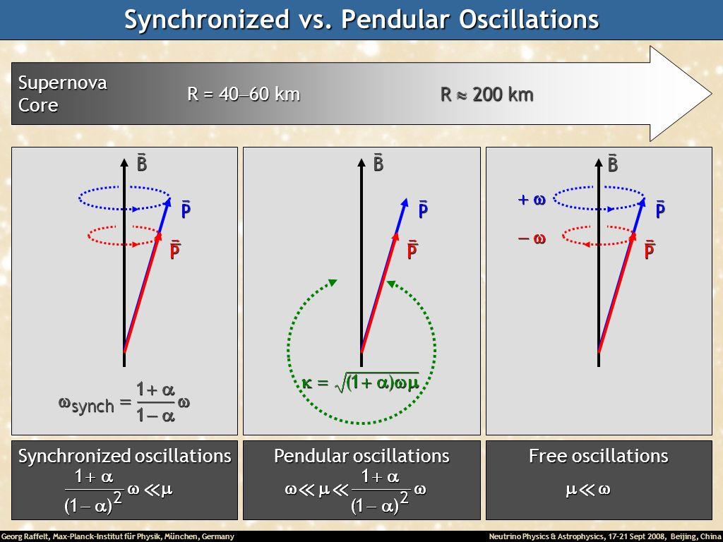 Georg Raffelt, Max-Planck-Institut für Physik, München, Germany Neutrino Physics & Astrophysics, 17-21 Sept 2008, Beijing, China Synchronized vs. Pend