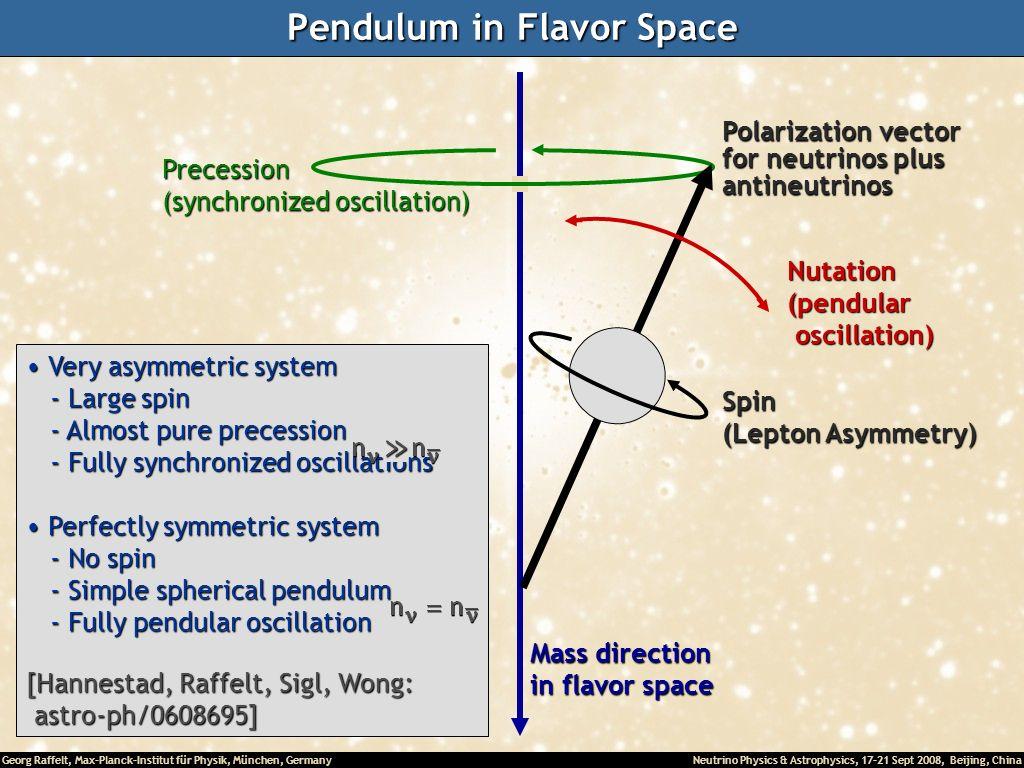 Georg Raffelt, Max-Planck-Institut für Physik, München, Germany Neutrino Physics & Astrophysics, 17-21 Sept 2008, Beijing, China Pendulum in Flavor Sp