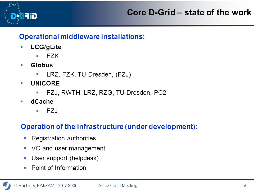 O.Büchner, FZJ/ZAM, 24.07.2006 AstroGrid-D Meeting 5 Core D-Grid – state of the work LCG/gLite FZK Globus LRZ, FZK, TU-Dresden, (FZJ) UNICORE FZJ, RWTH, LRZ, RZG, TU-Dresden, PC2 dCache FZJ Operational middleware installations: Operation of the infrastructure (under development): Registration authorities VO and user management User support (helpdesk) Point of Information