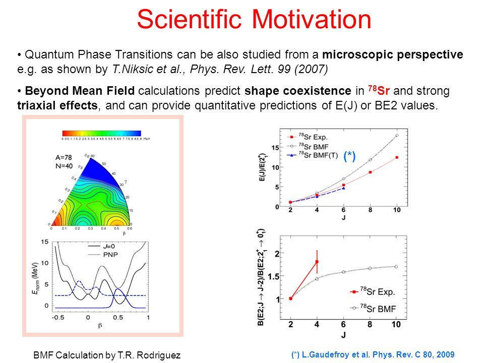 Scientific Motivation Quantum Phase Transitions can be also studied from a microscopic perspective e.g. as shown by T.Niksic et al., Phys. Rev. Lett.