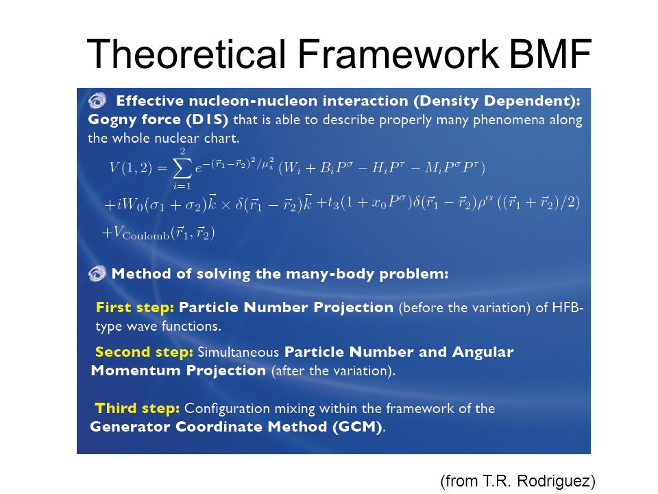 Theoretical Framework BMF (from T.R. Rodriguez)