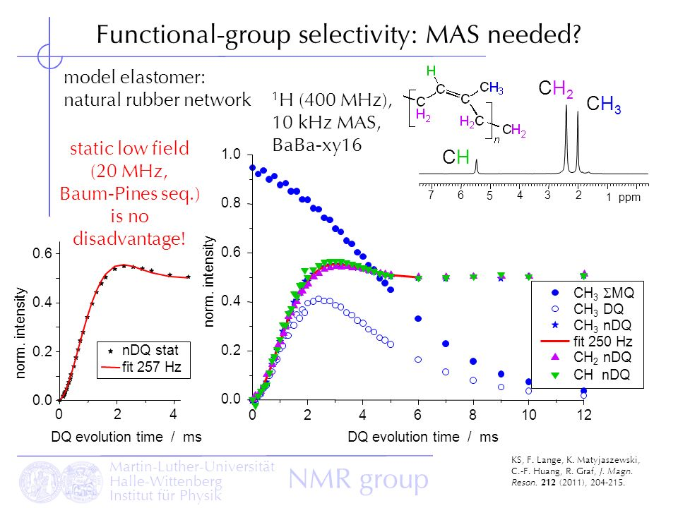 Martin-Luther-Universität Halle-Wittenberg Institut für Physik NMR group CH nDQ CH 2 nDQ Functional-group selectivity: MAS needed? model elastomer: na