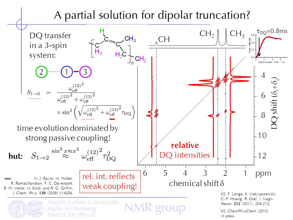 Martin-Luther-Universität Halle-Wittenberg Institut für Physik NMR group A partial solution for dipolar truncation? KS, F. Lange, K. Matyjaszewski, C.