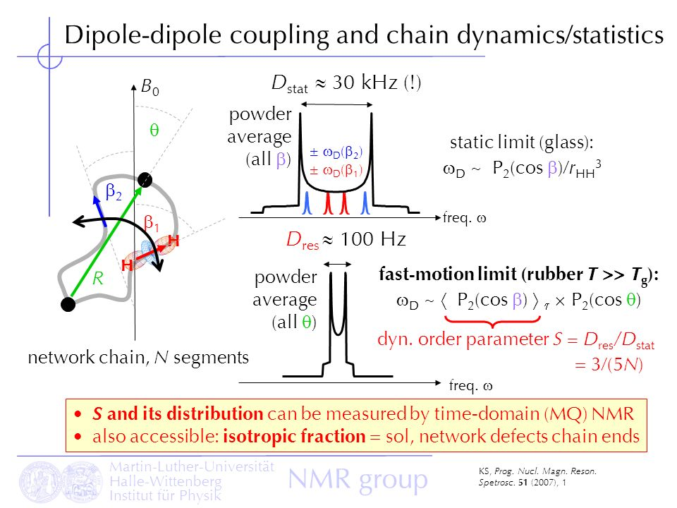 Martin-Luther-Universität Halle-Wittenberg Institut für Physik NMR group 2 ± D ( 2 ) Dipole-dipole coupling and chain dynamics/statistics B0B0 H H sta