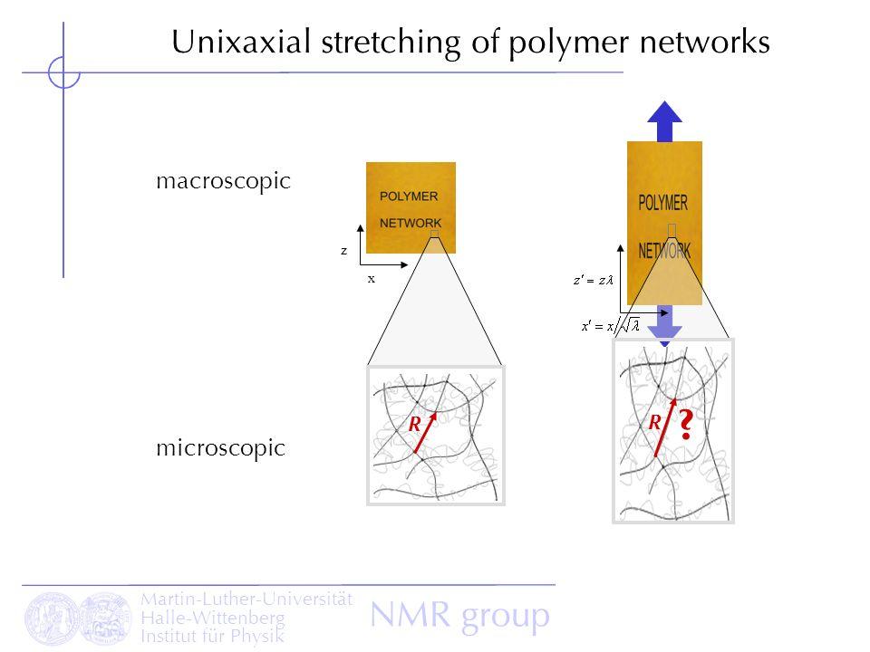 Martin-Luther-Universität Halle-Wittenberg Institut für Physik NMR group x z macroscopic microscopic ? R R Unixaxial stretching of polymer networks