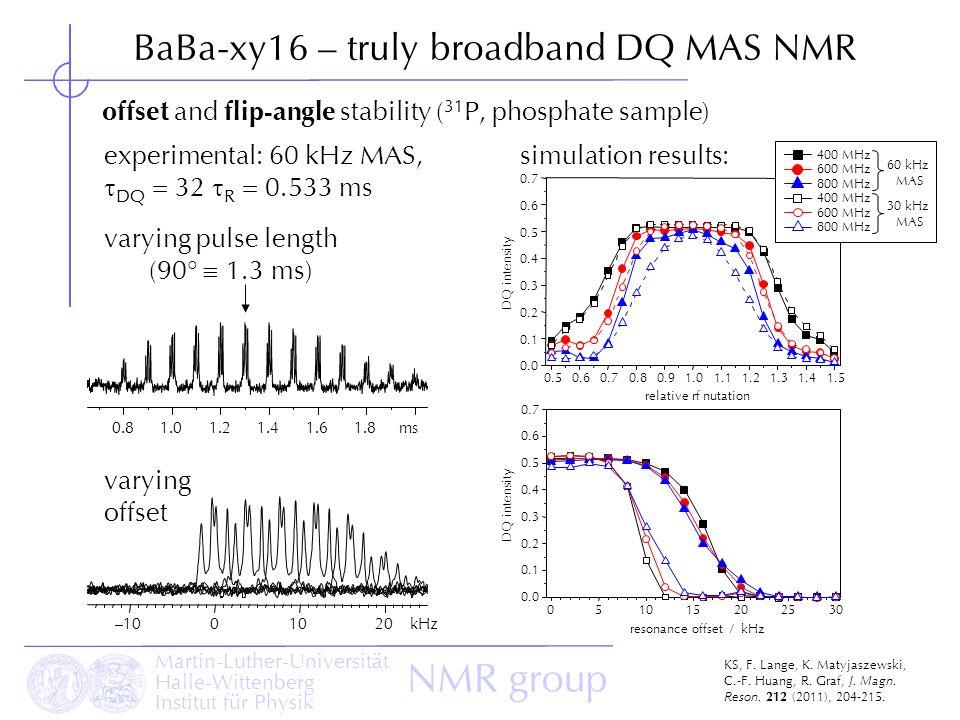 Martin-Luther-Universität Halle-Wittenberg Institut für Physik NMR group varying pulse length (90° 1.3 ms) KS, F. Lange, K. Matyjaszewski, C.-F. Huang