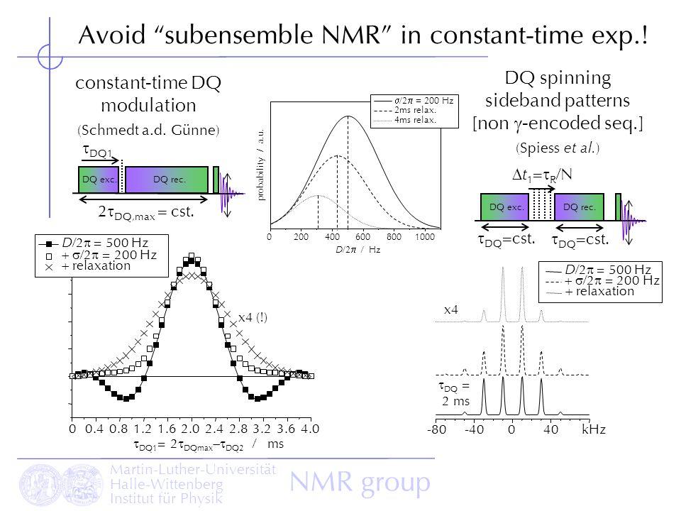 Martin-Luther-Universität Halle-Wittenberg Institut für Physik NMR group Avoid subensemble NMR in constant-time exp.! 00.40.81.21.62.02.42.83.23.64.0