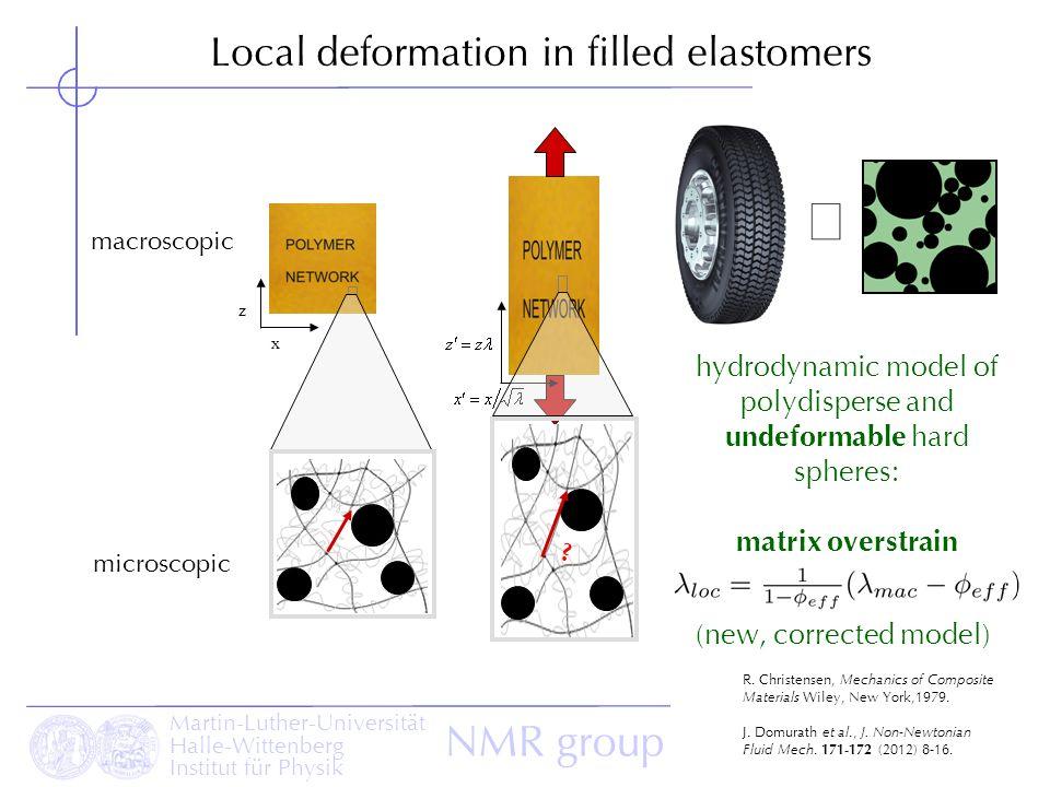 Martin-Luther-Universität Halle-Wittenberg Institut für Physik NMR group x z macroscopic microscopic ? Local deformation in filled elastomers hydrodyn