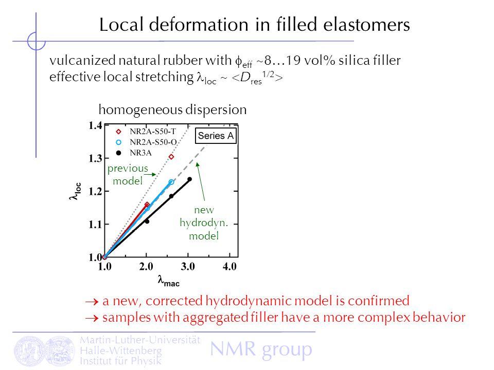 Martin-Luther-Universität Halle-Wittenberg Institut für Physik NMR group samples with aggregated filler have a more complex behavior Local deformation