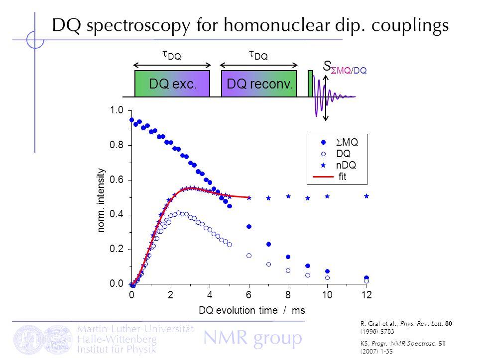 Martin-Luther-Universität Halle-Wittenberg Institut für Physik NMR group DQ MQ nDQ 024681012 0.0 0.2 0.4 0.6 0.8 1.0 norm. intensity DQ evolution time