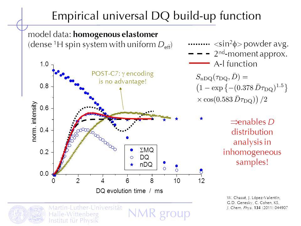 Martin-Luther-Universität Halle-Wittenberg Institut für Physik NMR group Empirical universal DQ build-up function DQ MQ nDQ 024681012 0.0 0.2 0.4 0.6