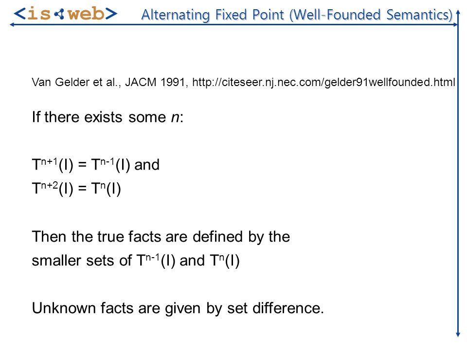 of 20 Alternating Fixed Point (Well-Founded Semantics) Van Gelder et al., JACM 1991,   If there exists some n: T n+1 (I) = T n-1 (I) and T n+2 (I) = T n (I) Then the true facts are defined by the smaller sets of T n-1 (I) and T n (I) Unknown facts are given by set difference.