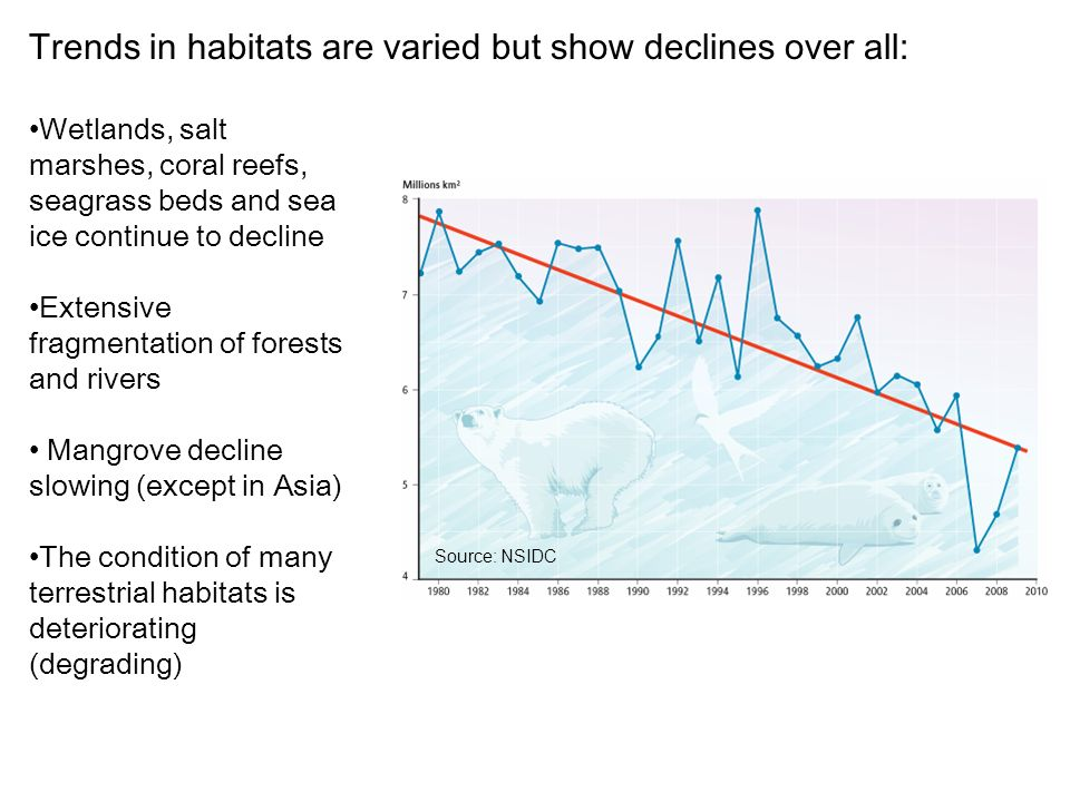 Trends in habitats are varied but show declines over all: Wetlands, salt marshes, coral reefs, seagrass beds and sea ice continue to decline Extensive