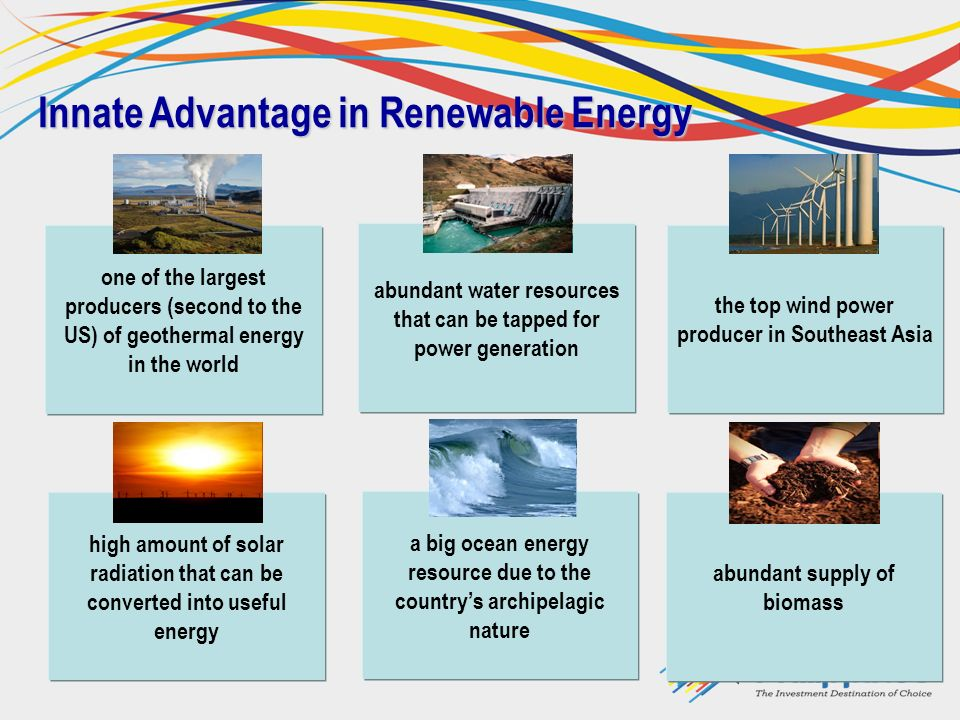 Innate Advantage in Renewable Energy one of the largest producers (second to the US) of geothermal energy in the world a big ocean energy resource due to the countrys archipelagic nature abundant water resources that can be tapped for power generation the top wind power producer in Southeast Asia high amount of solar radiation that can be converted into useful energy abundant supply of biomass