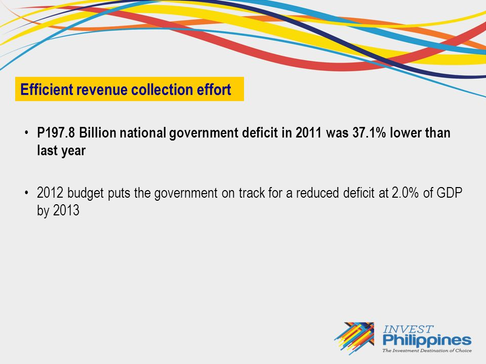 P197.8 Billion national government deficit in 2011 was 37.1% lower than last year 2012 budget puts the government on track for a reduced deficit at 2.0% of GDP by 2013 Efficient revenue collection effort