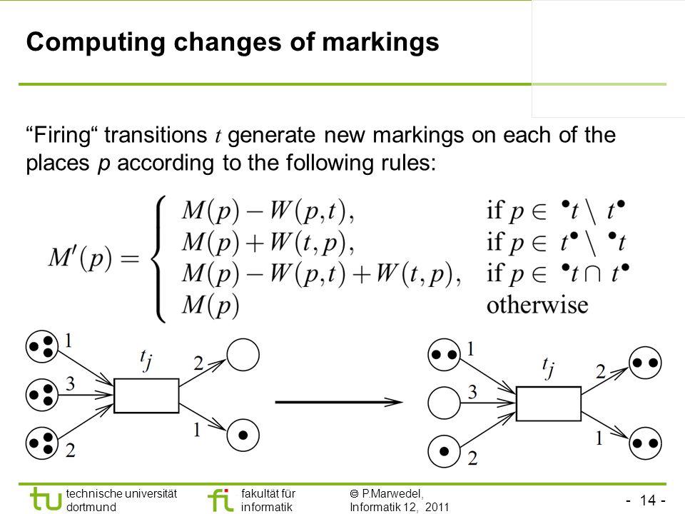 - 14 - technische universität dortmund fakultät für informatik P.Marwedel, Informatik 12, 2011 Computing changes of markings Firing transitions t gene