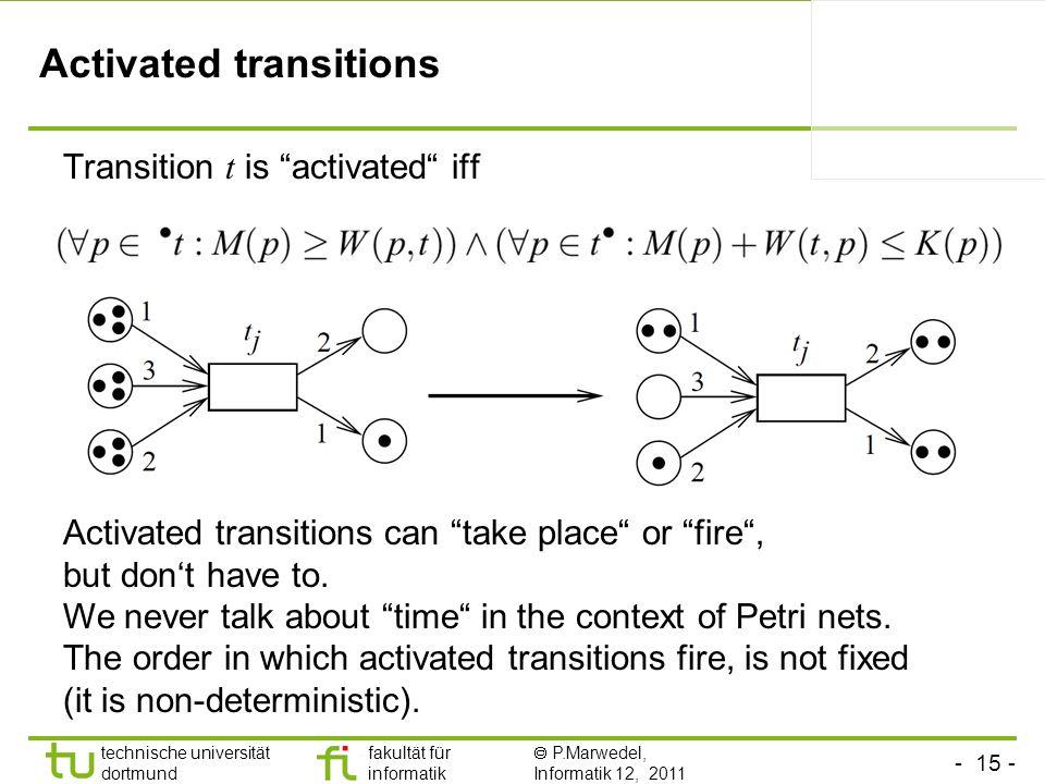 - 15 - technische universität dortmund fakultät für informatik P.Marwedel, Informatik 12, 2011 Activated transitions Transition t is activated iff Act