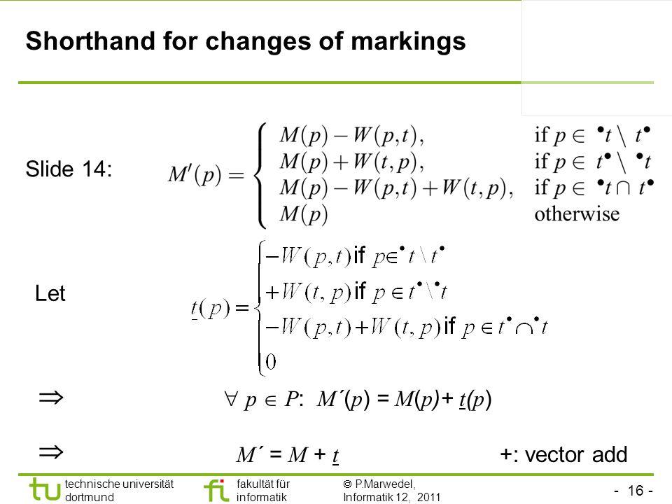 - 16 - technische universität dortmund fakultät für informatik P.Marwedel, Informatik 12, 2011 Shorthand for changes of markings Let p P : M ´( p ) =