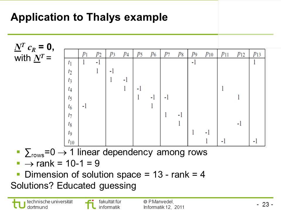 - 23 - technische universität dortmund fakultät für informatik P.Marwedel, Informatik 12, 2011 Application to Thalys example N T c R = 0, with N T = r