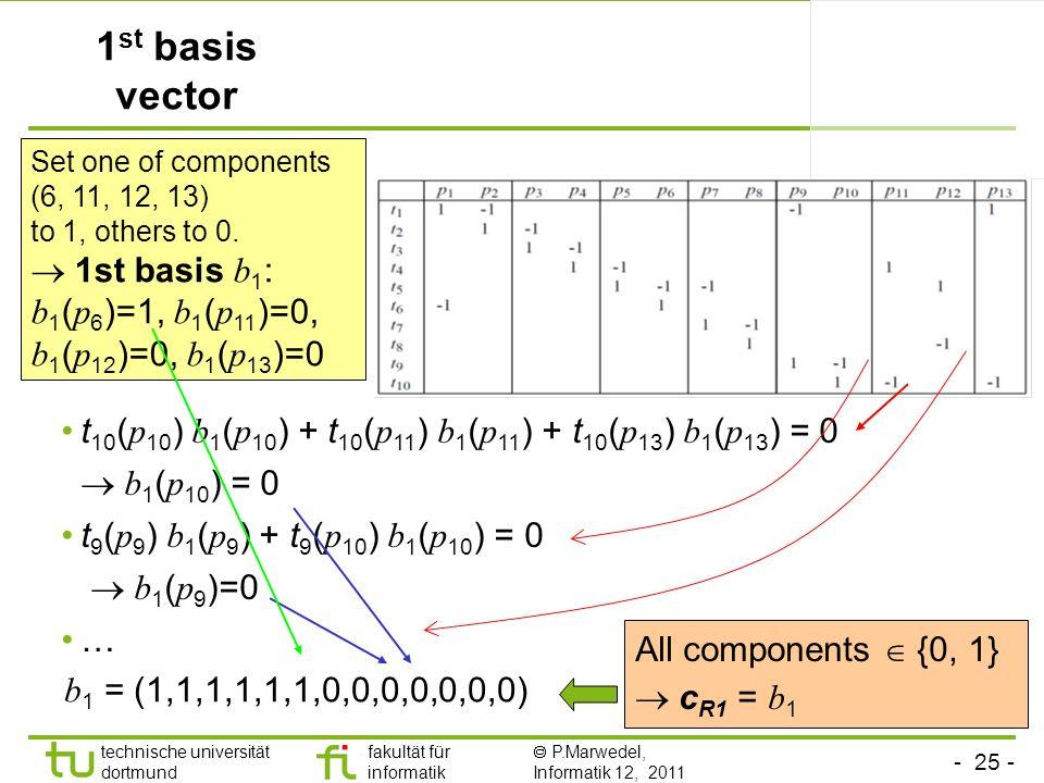 - 25 - technische universität dortmund fakultät für informatik P.Marwedel, Informatik 12, 2011 1 st basis vector t 10 ( p 10 ) b 1 ( p 10 ) + t 10 ( p