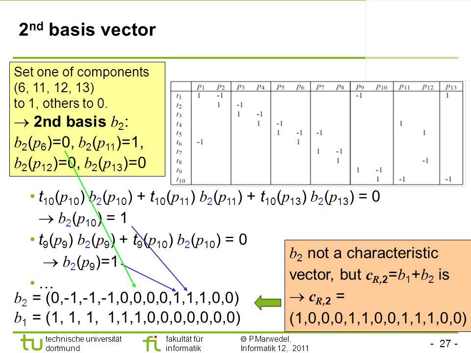 - 27 - technische universität dortmund fakultät für informatik P.Marwedel, Informatik 12, 2011 2 nd basis vector t 10 ( p 10 ) b 2 ( p 10 ) + t 10 ( p