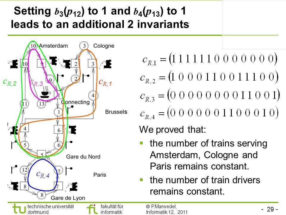 - 29 - technische universität dortmund fakultät für informatik P.Marwedel, Informatik 12, 2011 Setting b 3 ( p 12 ) to 1 and b 4 ( p 13 ) to 1 leads t