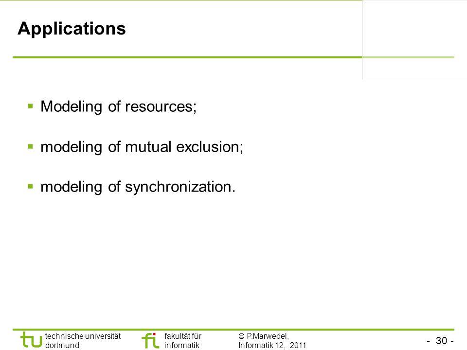 - 30 - technische universität dortmund fakultät für informatik P.Marwedel, Informatik 12, 2011 Applications Modeling of resources; modeling of mutual