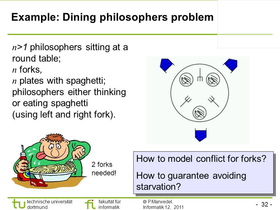 - 32 - technische universität dortmund fakultät für informatik P.Marwedel, Informatik 12, 2011 Example: Dining philosophers problem n >1 philosophers