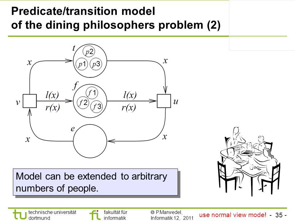 - 35 - technische universität dortmund fakultät für informatik P.Marwedel, Informatik 12, 2011 Predicate/transition model of the dining philosophers p