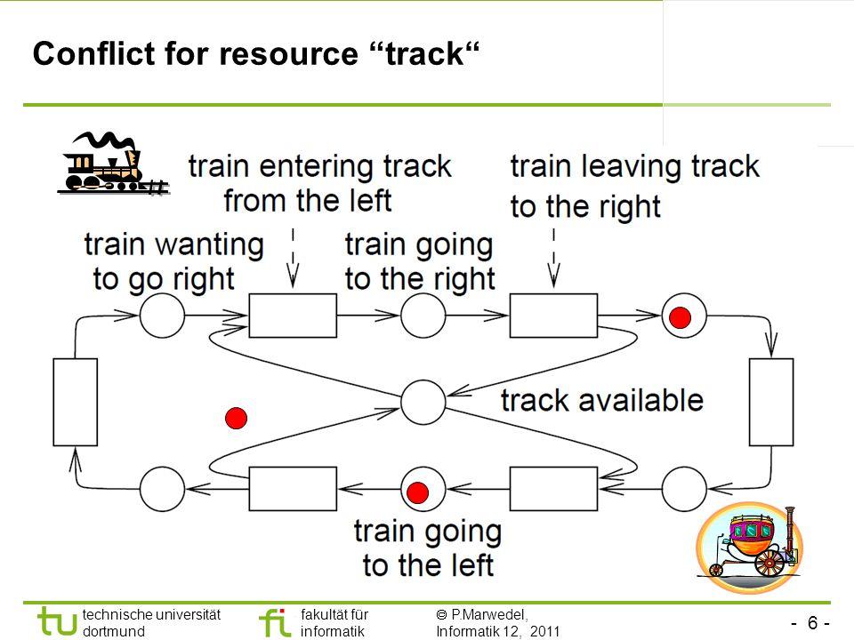 - 6 - technische universität dortmund fakultät für informatik P.Marwedel, Informatik 12, 2011 Conflict for resource track