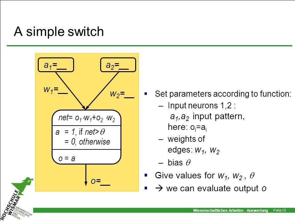 Wissenschaftliches Arbeiten - Auswertung Folie 13 A simple switch Set parameters according to function: –Input neurons 1,2 : a 1,a 2 input pattern, he