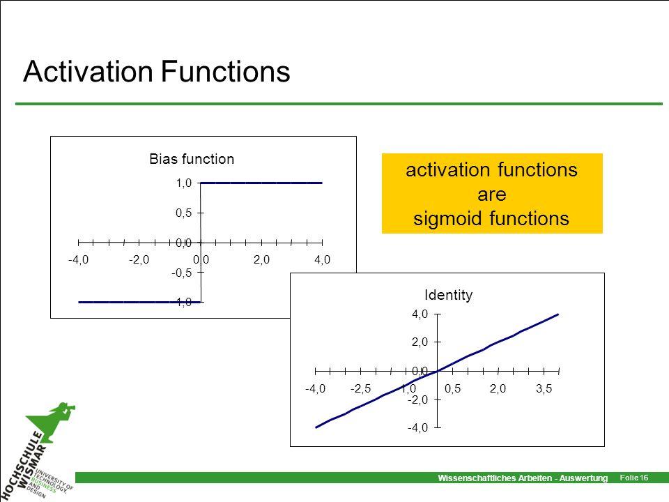 Wissenschaftliches Arbeiten - Auswertung Folie 16 Bias function -1,0 -0,5 0,0 0,5 1,0 -4,0-2,00,02,04,0 Identity -4,0 -2,0 0,0 2,0 4,0 -4,0-2,5-1,00,5
