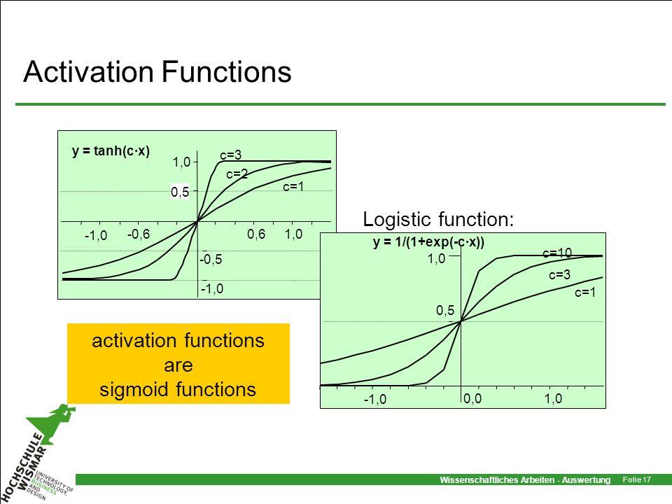Wissenschaftliches Arbeiten - Auswertung Folie 17 y = tanh(c·x) -1,0 -0,5 0,5 1,0 -0,60,61,0 c=1 c=2 c=3 -1,0 Activation Functions y = 1/(1+exp(-c·x))