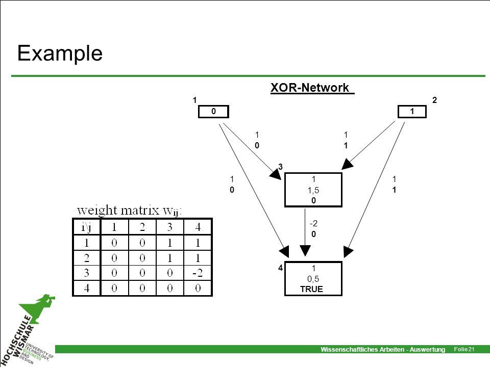 Wissenschaftliches Arbeiten - Auswertung Folie 21 Example XOR-Network 12 01 11 01 3 111 0 1,5 1 0 -2 0 4 1 0,5 TRUE