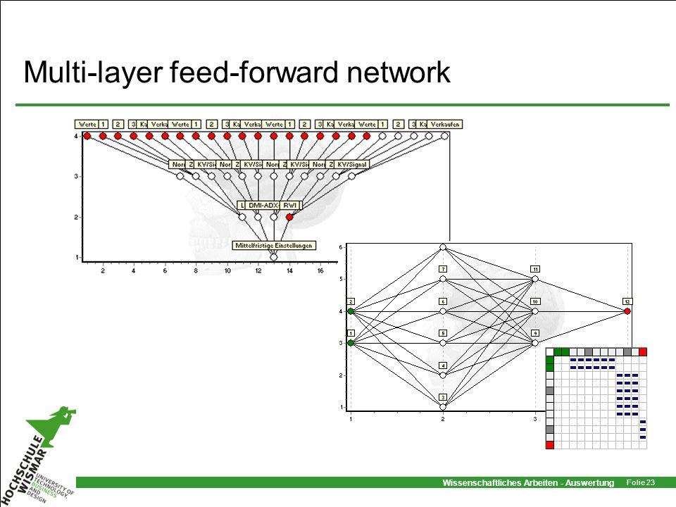 Wissenschaftliches Arbeiten - Auswertung Folie 23 Multi-layer feed-forward network