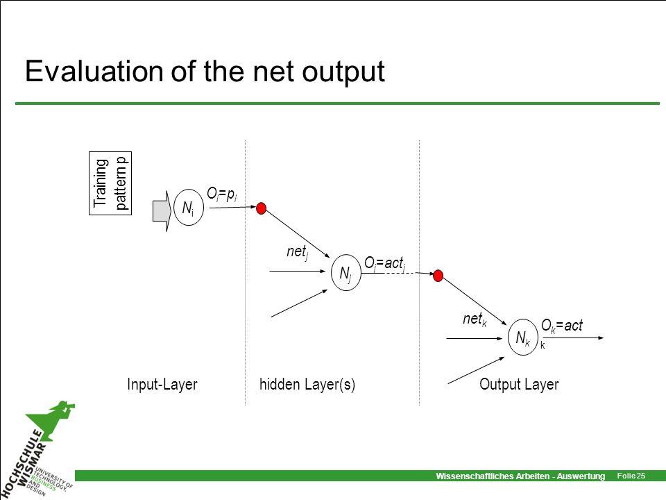 Wissenschaftliches Arbeiten - Auswertung Folie 25 Evaluation of the net output NiNi NjNj NkNk net j net k O j =act j O k =act k Training pattern p O i