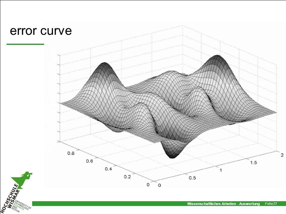 Wissenschaftliches Arbeiten - Auswertung Folie 27 error curve