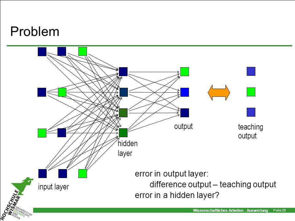 Wissenschaftliches Arbeiten - Auswertung Folie 28 Problem error in output layer: difference output – teaching output error in a hidden layer? output t