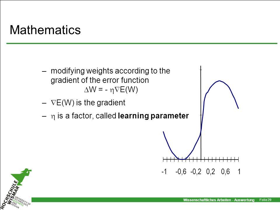 Wissenschaftliches Arbeiten - Auswertung Folie 29 Mathematics –modifying weights according to the gradient of the error function W = - E(W) – E(W) is