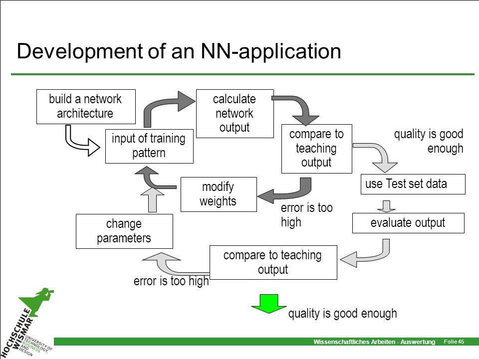 Wissenschaftliches Arbeiten - Auswertung Folie 45 Development of an NN-application calculate network output compare to teaching output use Test set da
