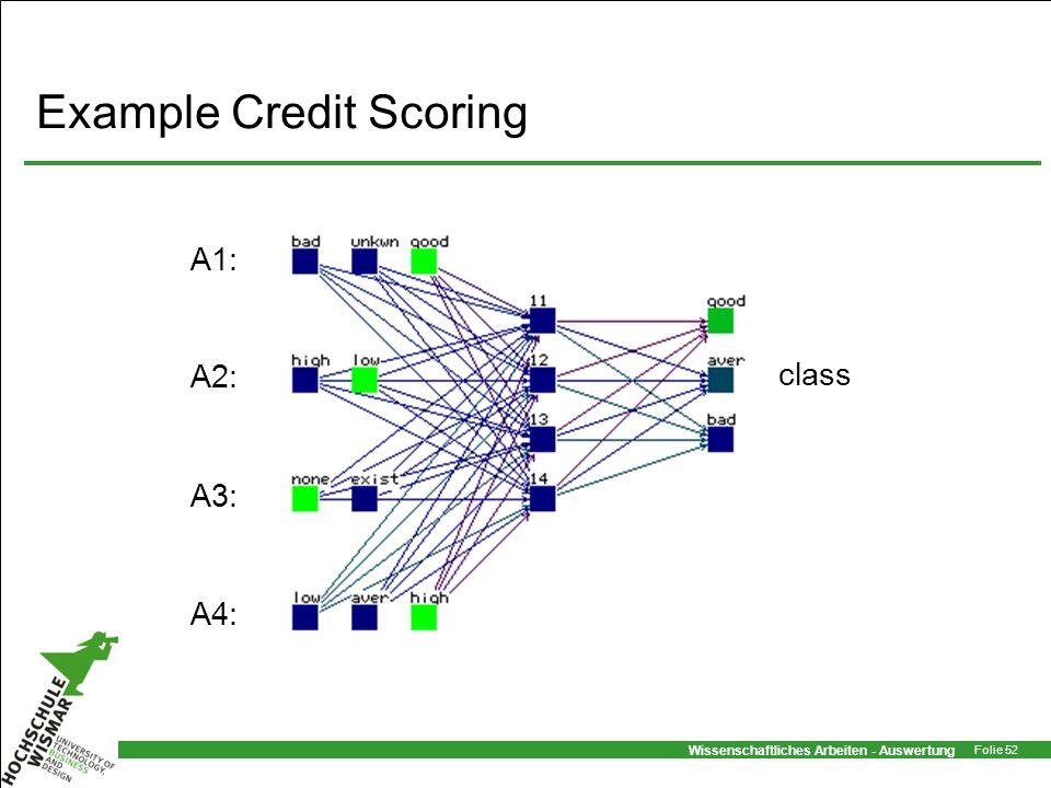 Wissenschaftliches Arbeiten - Auswertung Folie 52 Example Credit Scoring A1: A2: A3: A4: class