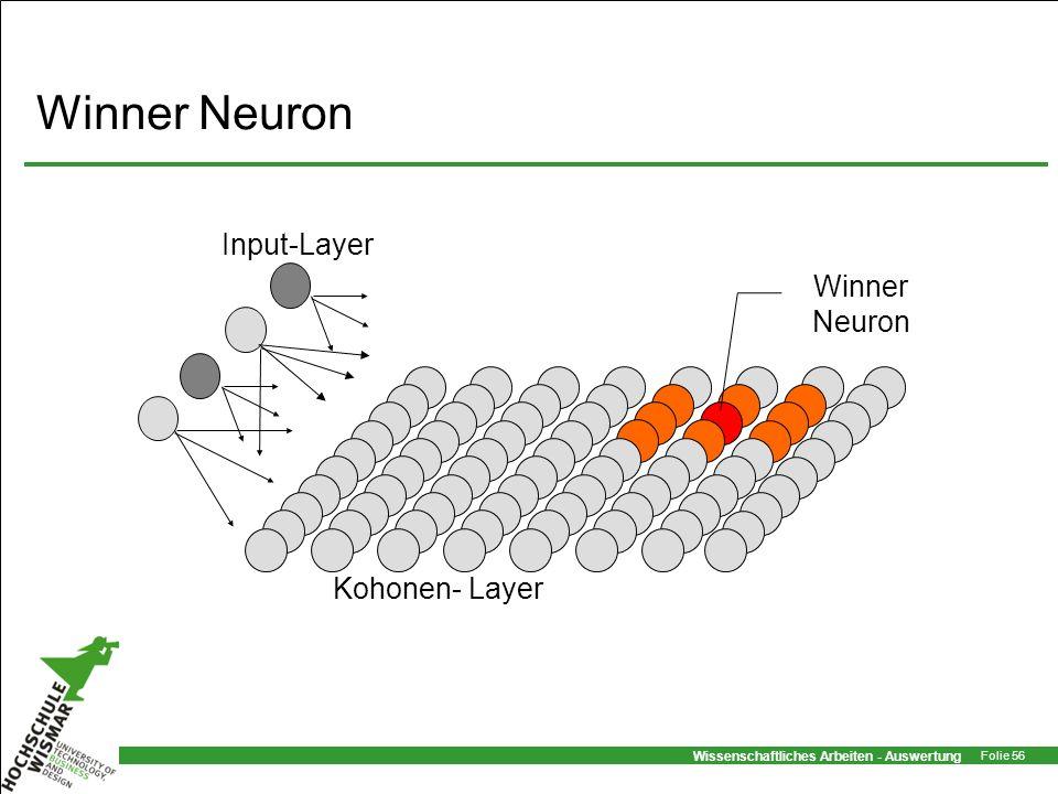 Wissenschaftliches Arbeiten - Auswertung Folie 56 Winner Neuron Kohonen- Layer Input-Layer Winner Neuron